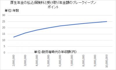 Pension2019623r
