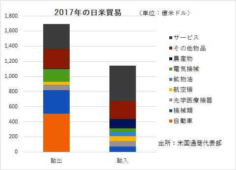 Japanustrade2017a